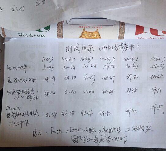 窗台45DX锅测试169KU 几个ku头测试信号对比[福建漳州](图文)